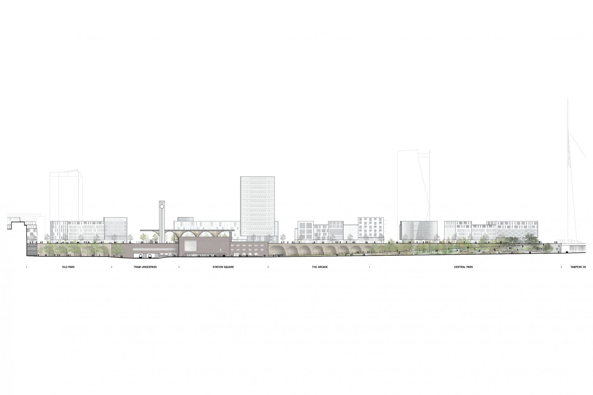 Lunden Architecture Company & COBE_Tampere_Travel_and_Service_Center_site_section1